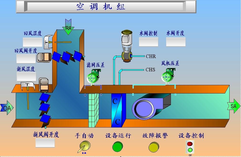 楼宇空调自控系统